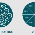 Pindah dari Share Hosting ke VPS
